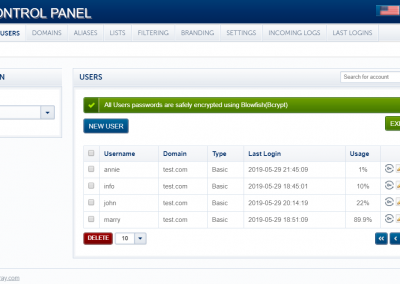 PolarisMail Admin Control Panel - manage your email accounts - user management page